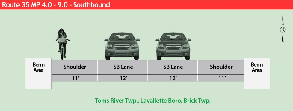 A cross-section of NJDOT's plan for Route 35 Southbound in Toms River, Lavallette and Brick. Note the cyclist riding on the shoulder and the lack of sidewalks. | Image: NJDOT