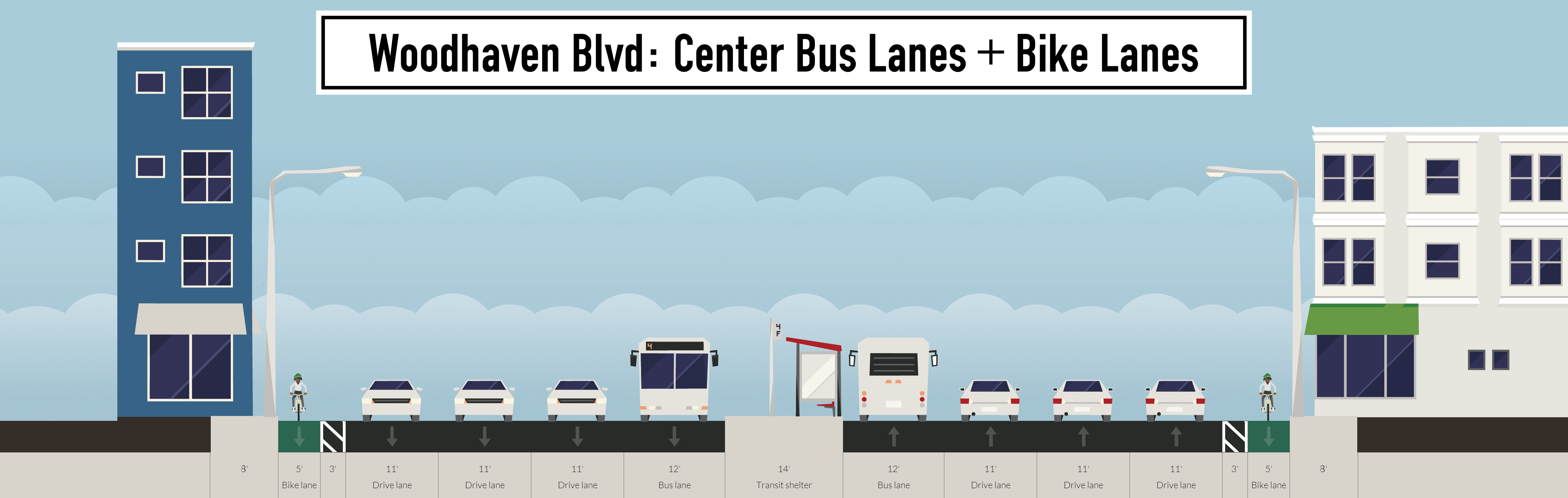 woodhaven-blvd-center-bus-lanes--bike-lanes (2)