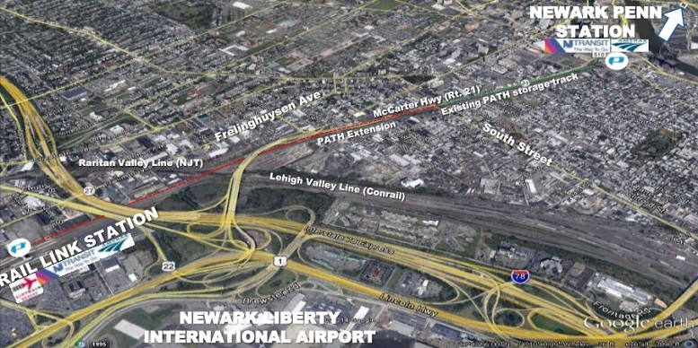 Image: Port Authority of New York & New Jersey